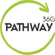 Pathway360 Content Curation, Course Creation and Social Learning Tool