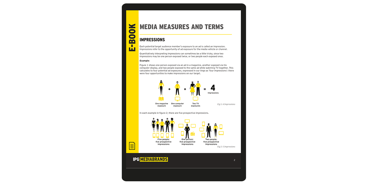 Media measures and terms