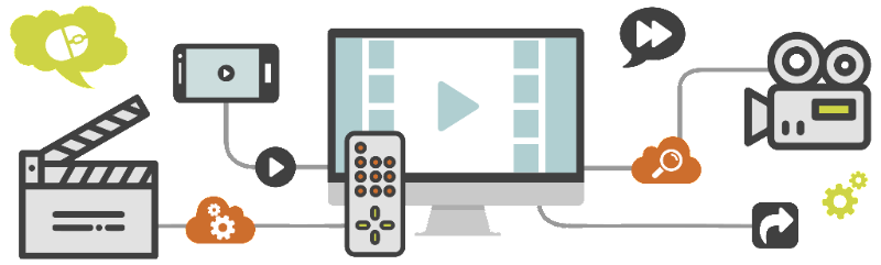 Demand for video content in elearning